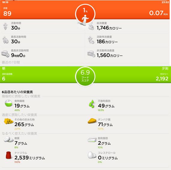 UPアプリを使ってカロリーをコントロールしてみた