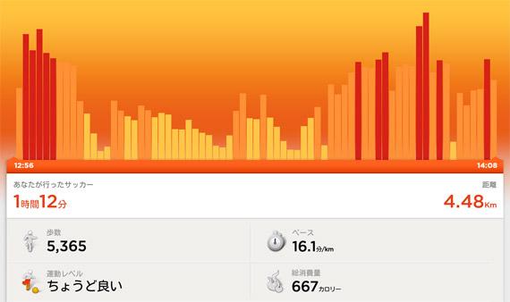 UPアプリで運動量を計ってみた