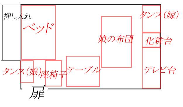 部屋の収納の変化
